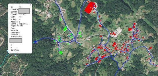 Realización de sistema de información geográfica aguas de Deva